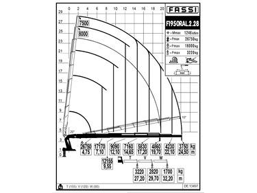 wiring diagram for 4230 diagram for kitchen wiring diagram